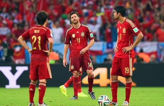 Thao Marky's Productions | World Cup 2014 - Tây Ban Nha chính thức trở thành Cựu vương